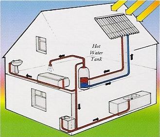 Солнечный отопление для дома своими руками