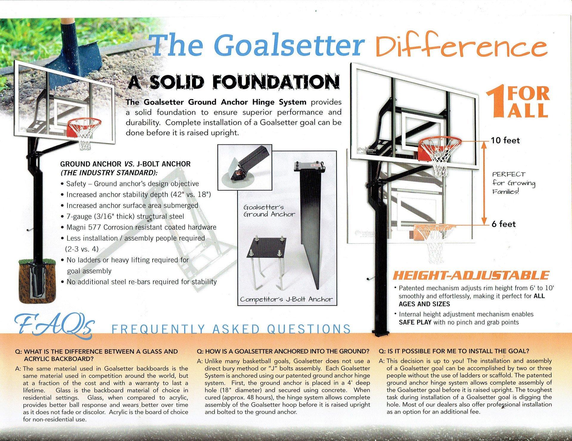what sets goalsetter basketball systems apart - Wood Kingdom East - Coram, Long Island, Medford, The Hamptons