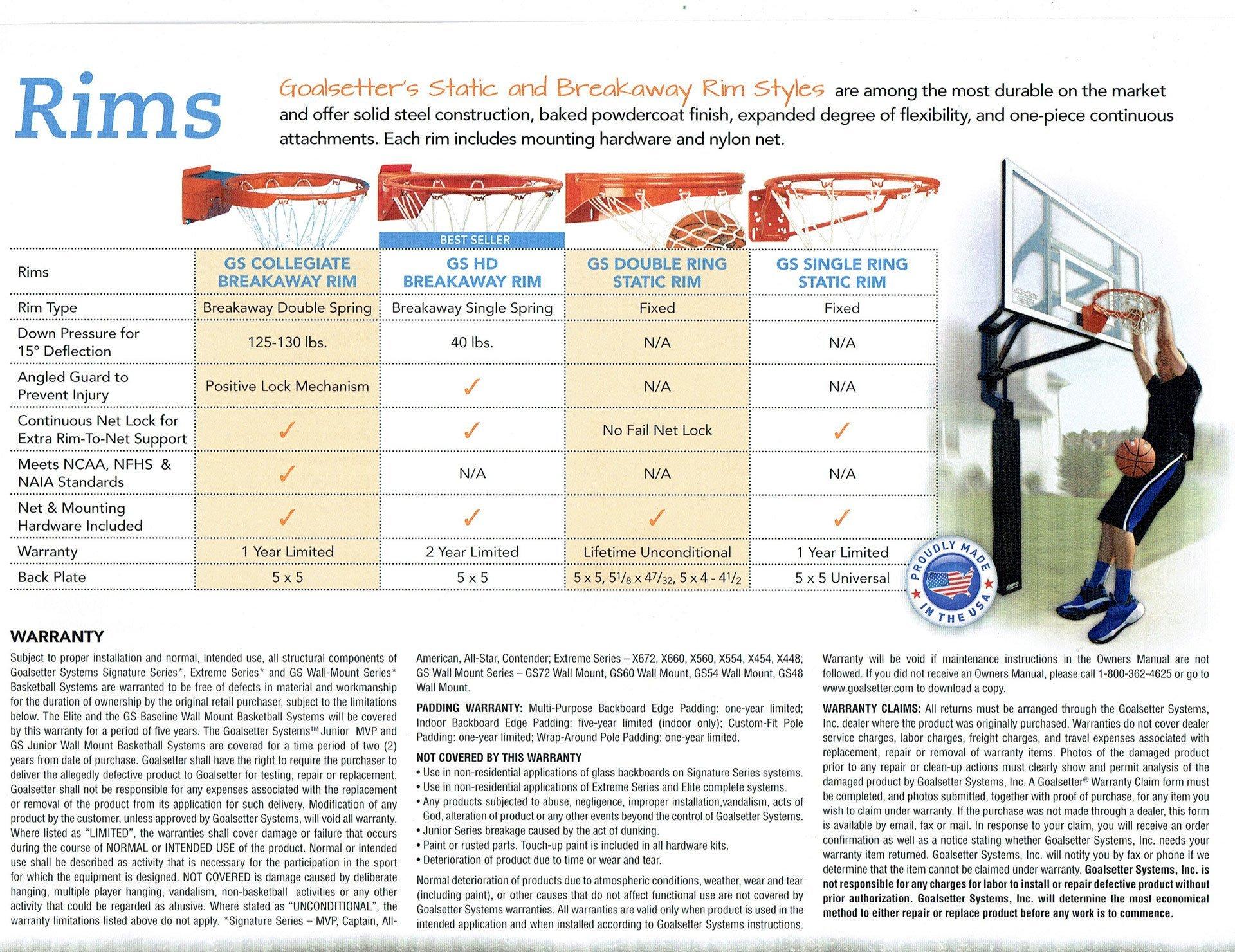 goalsetter basketball systems, rims - Wood Kingdom East - Coram, Long Island, Medford, The Hamptons