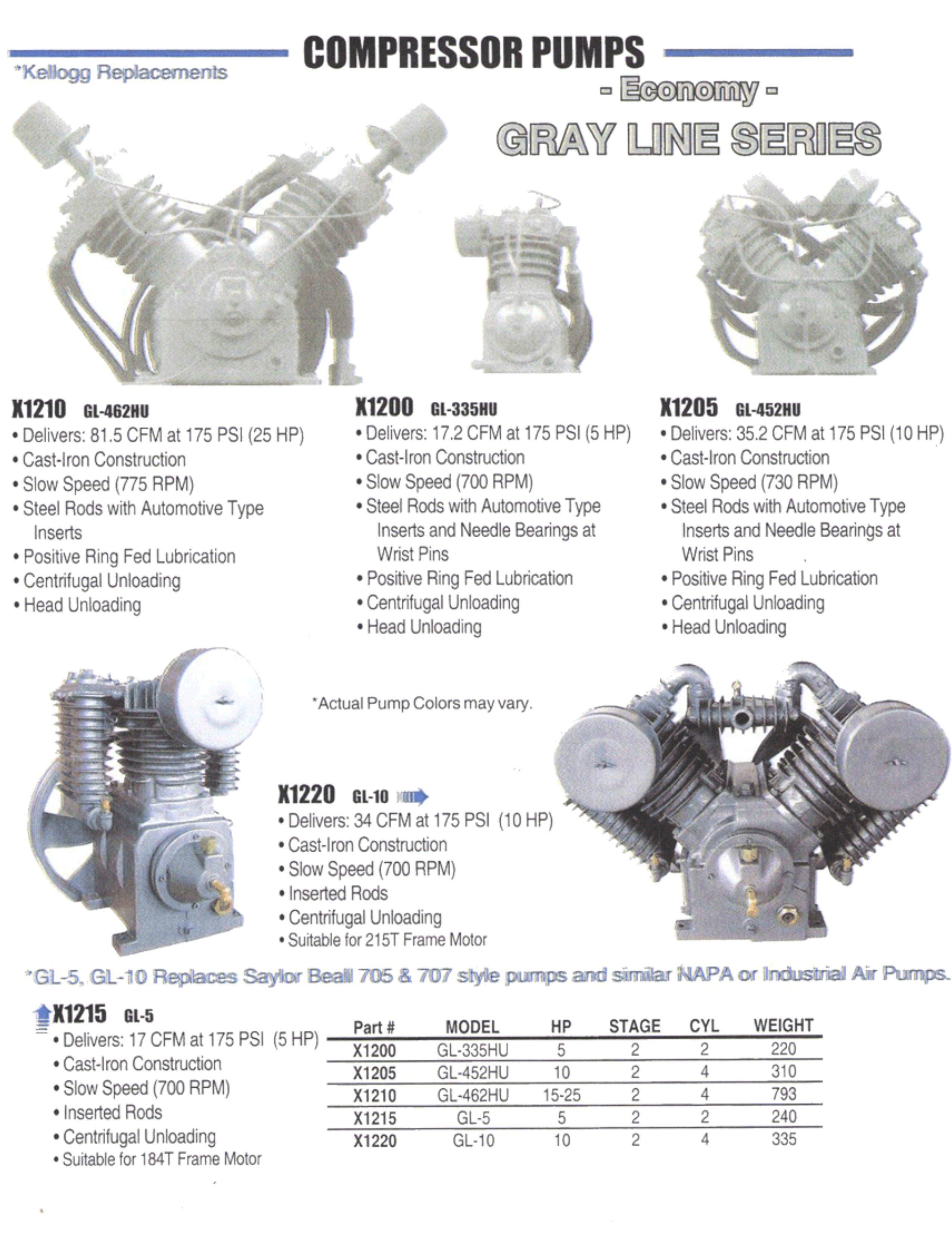 reciprocating compressor diagram 2 free 120v air compressor motor diagram compressor motor