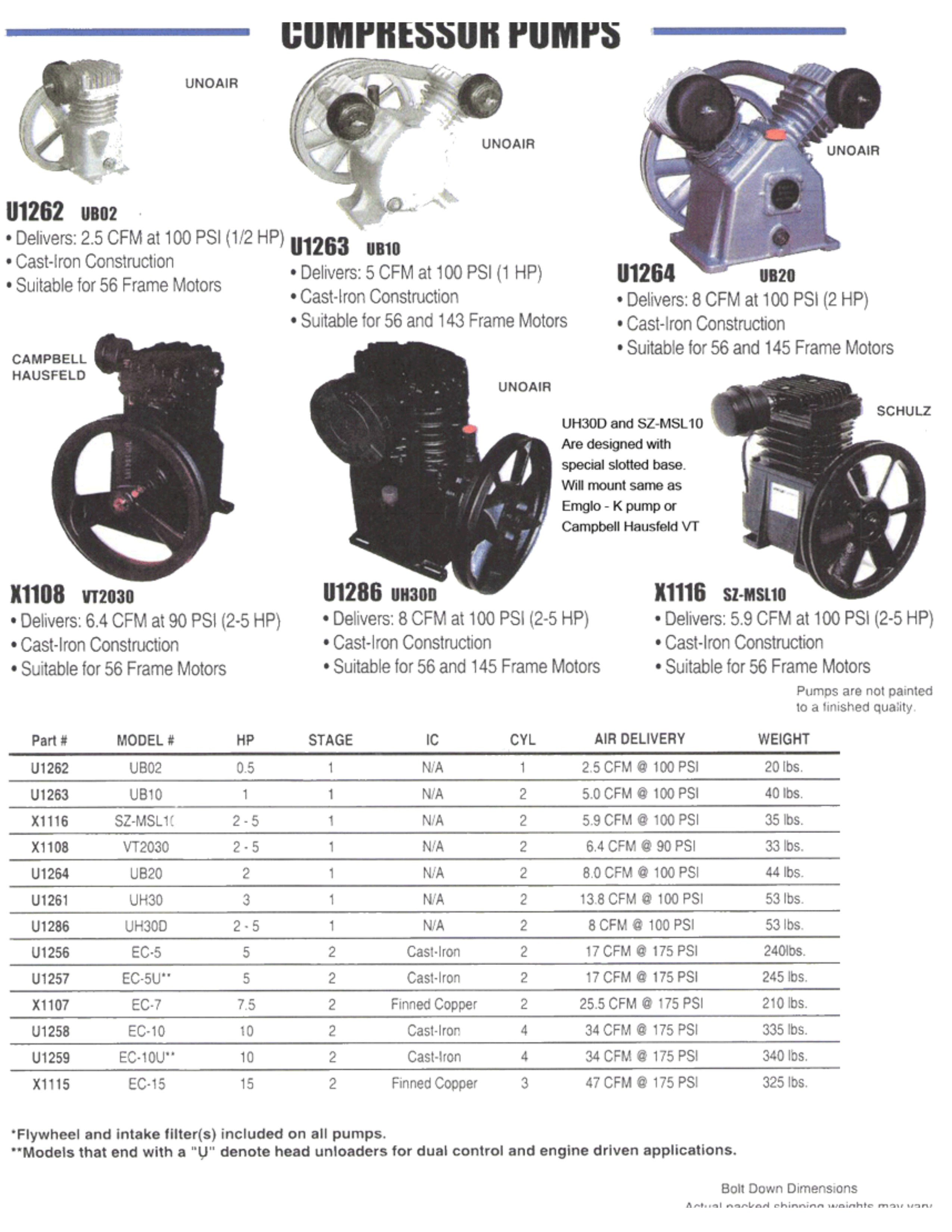Air Compressor Service Little Rock Air Compressor Parts