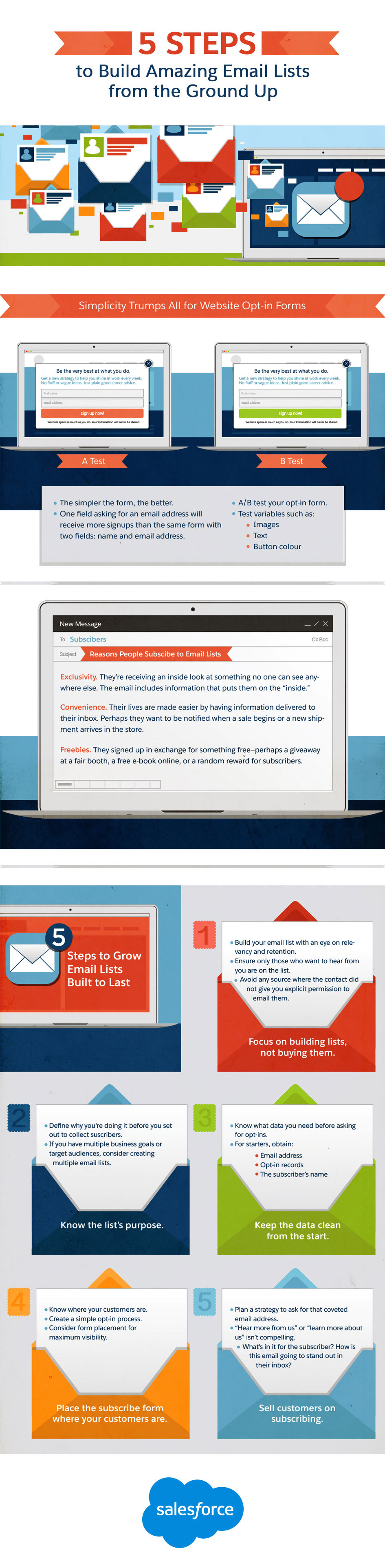 5 steps email lists