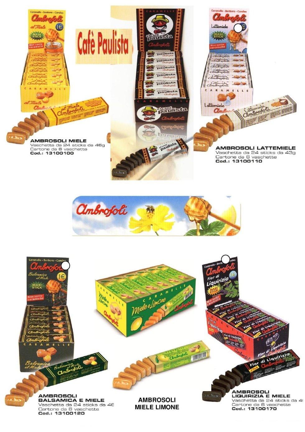 caramelle gr market