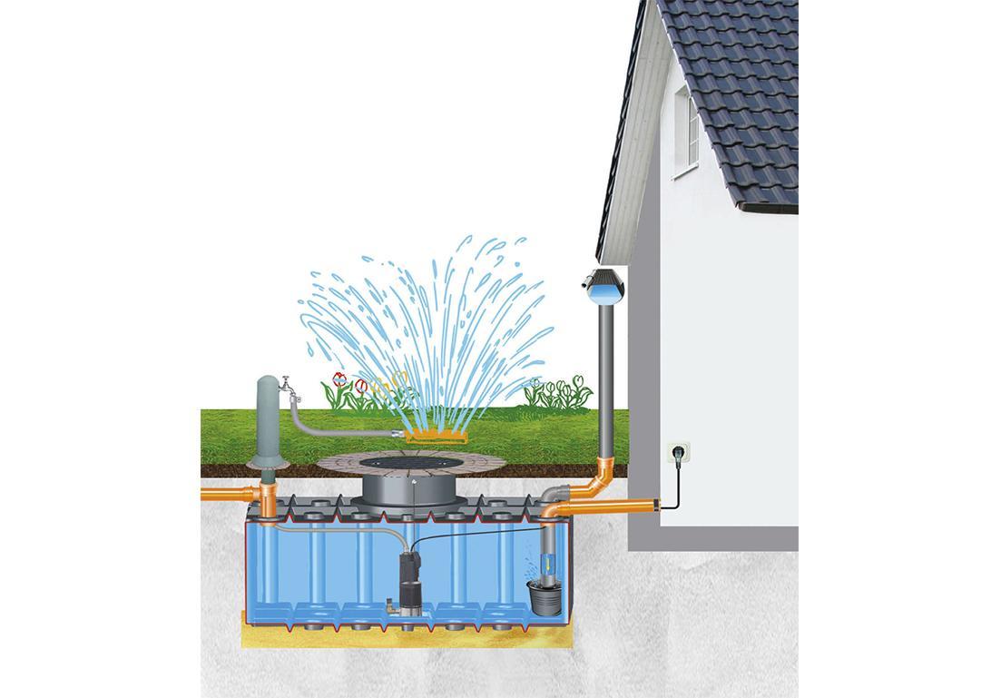 illustrazione di un sistema d'irrigazione personalizzato