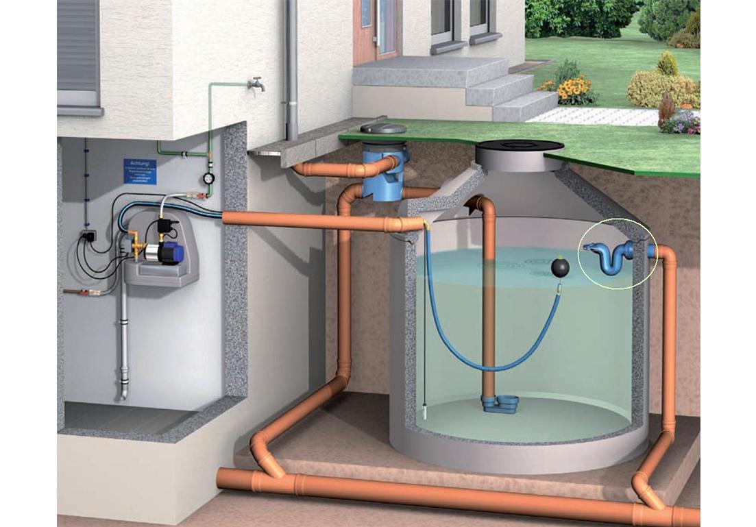 riproduzione in 3D di serbatorio dell'acqua sotterrato