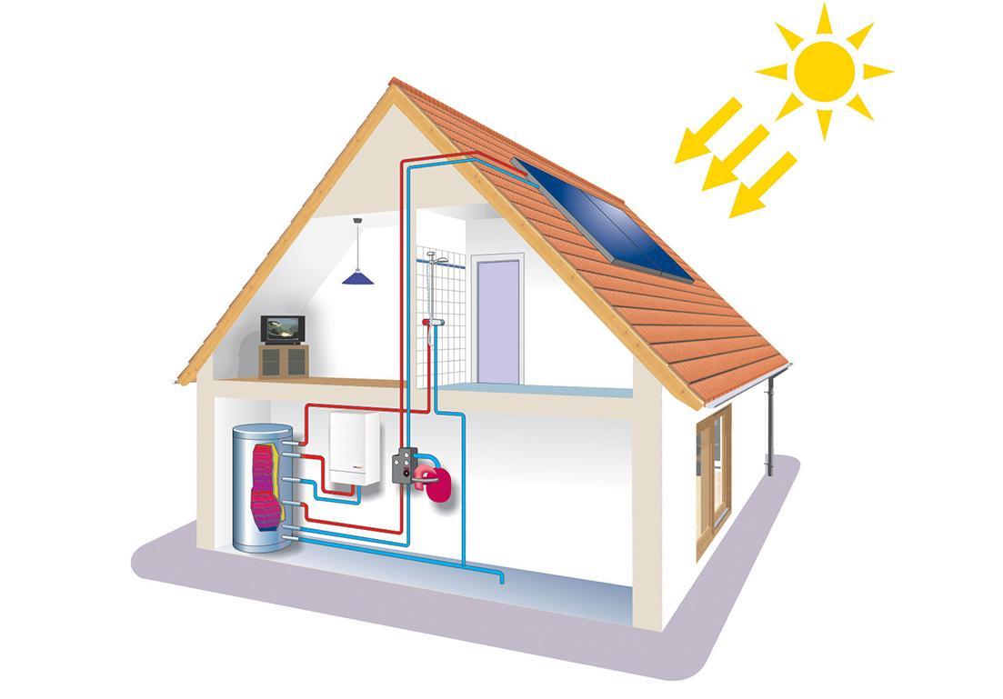 illustrazione di sistema termoidraulico ad energia solare