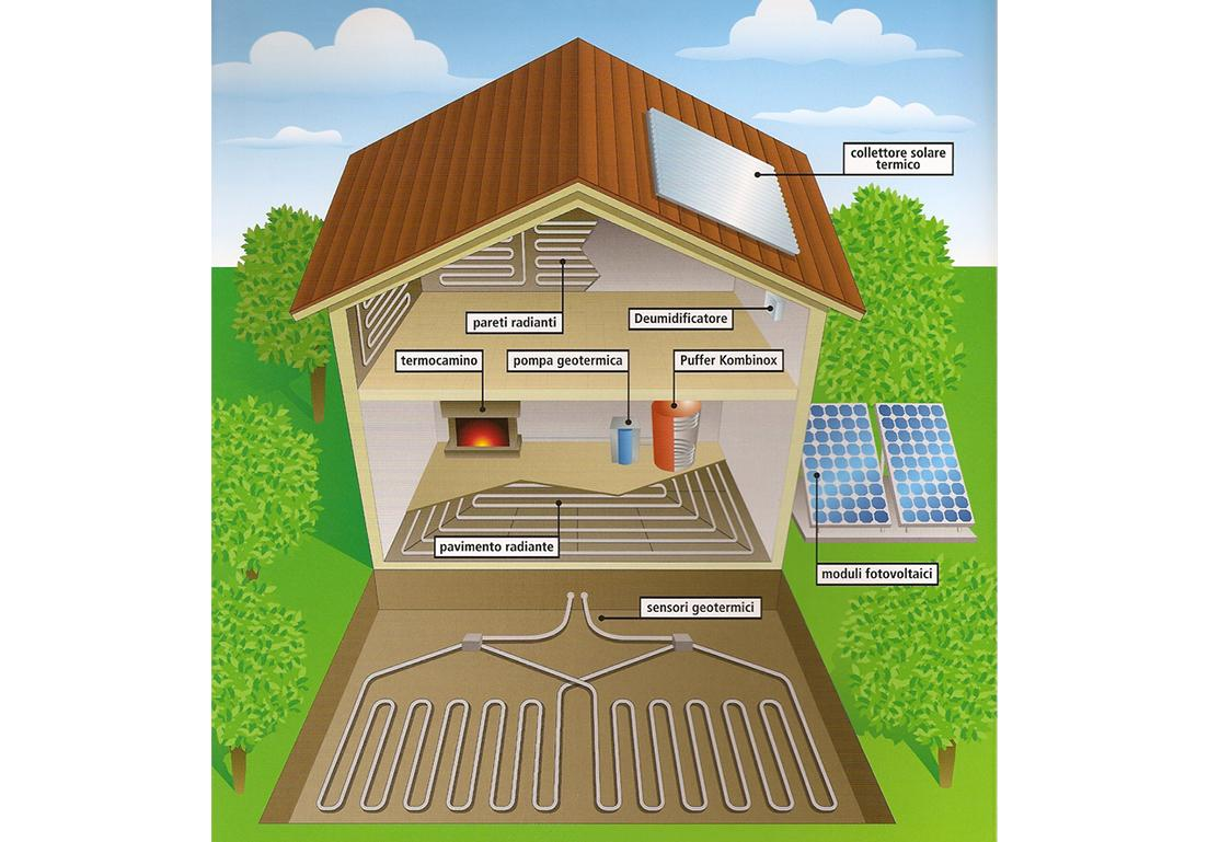 illustrazione di funzionamento di pannelli solari