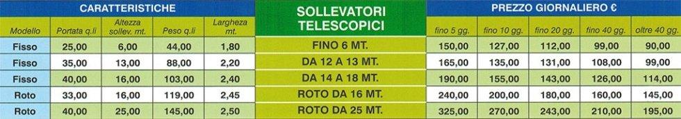 telescopici