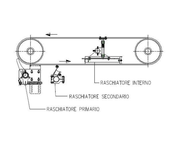 grafico funzionamento raschiatore