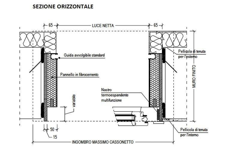 sezione orizzontale avvolgibile