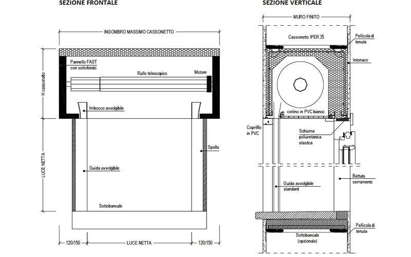 sezione verticale infisso