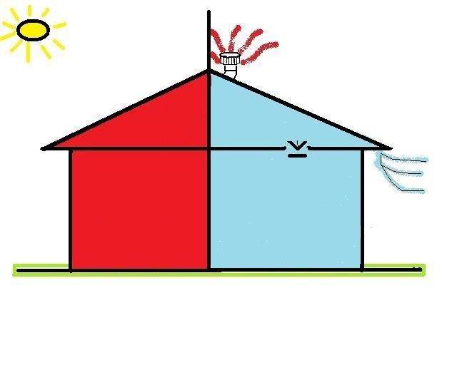 Whirlybirds In Penrith Bellan Roofing Pty Ltd