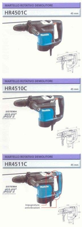 Martelli rotativi demolitori. Avvitatori, martelli elettropneumatici perforatori