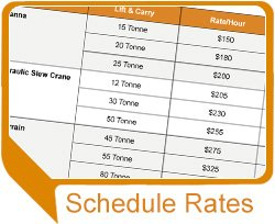russell transport schedule rates