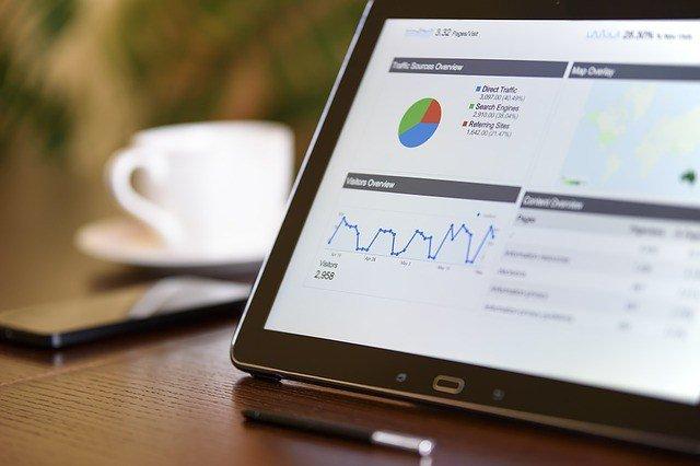 Analytics screen shot, social media marketing