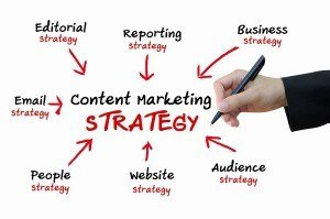 content-marketing-strategy - Experience