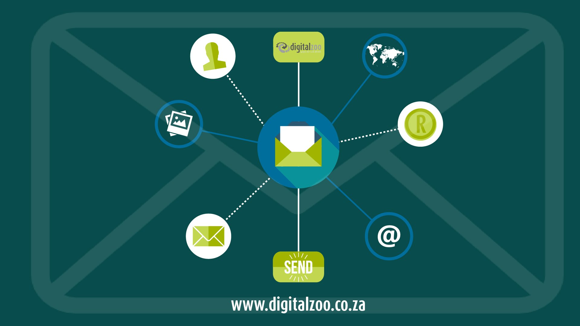 E-Mail Branding by Digital Zoo