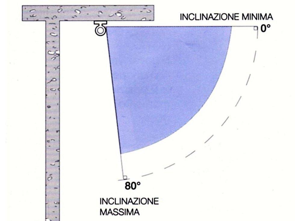 Modello Venere Inclinazione