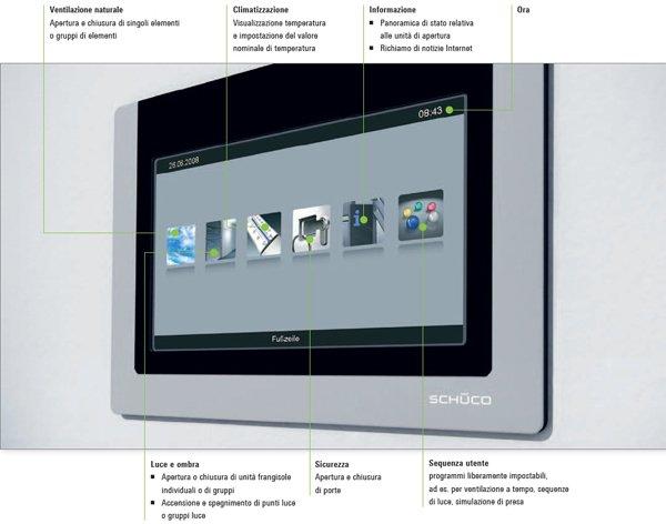 computer touch screen per controlli in casa