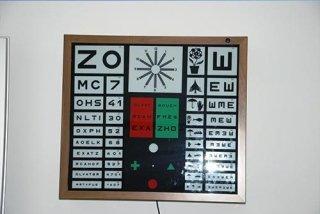 tabella lettere