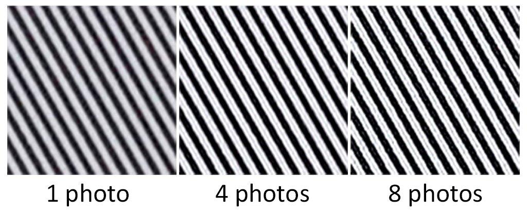 Vượt qua giới hạn thiết bị - Phần 4: tạo ảnh độ phân giải cao với bất kỳ máy ảnh nào