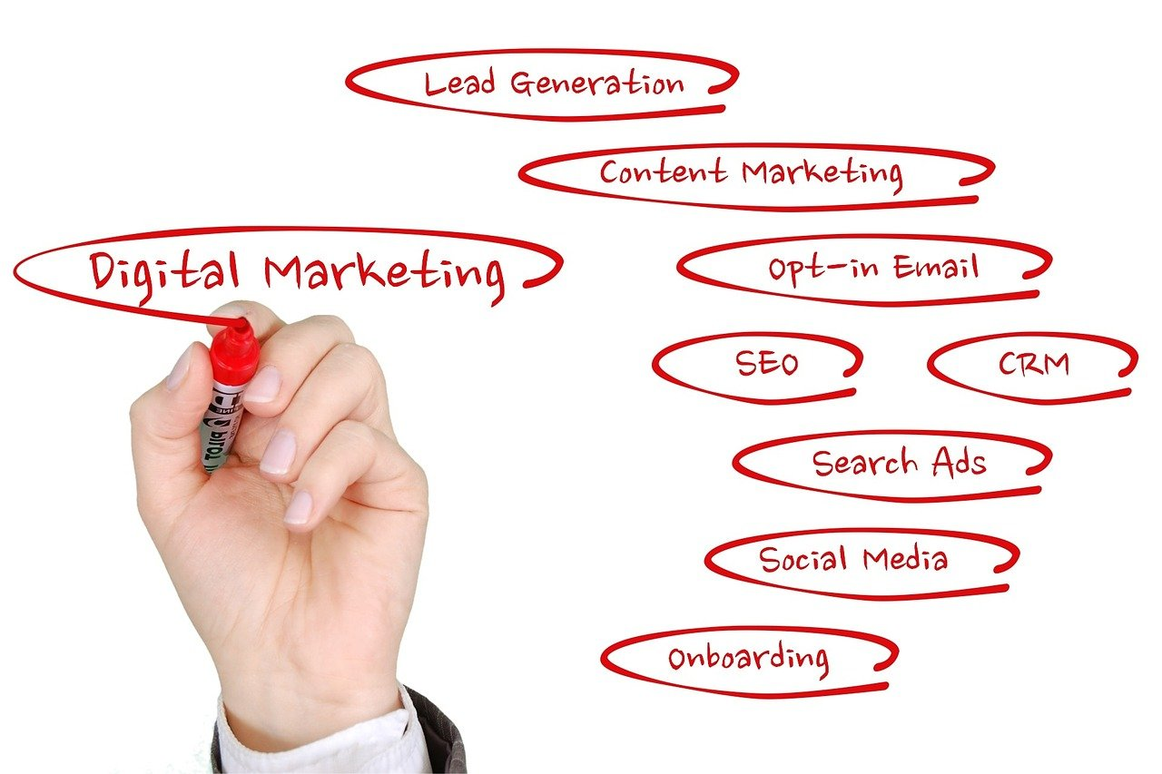 white board depicting the keywords digital marketing, lead generation, content marketing and more