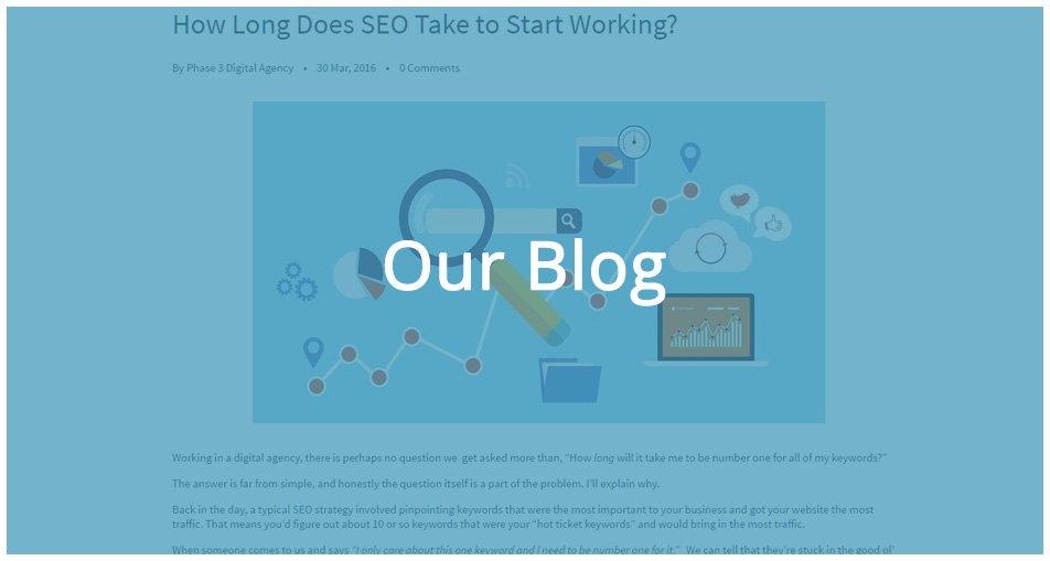 blog posts written about digital advertising