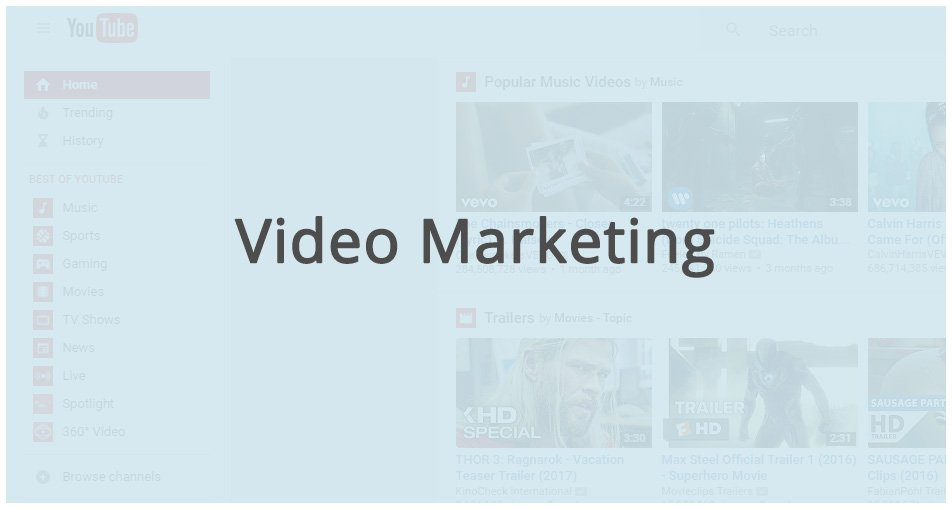 video marketing, videos on Youtube