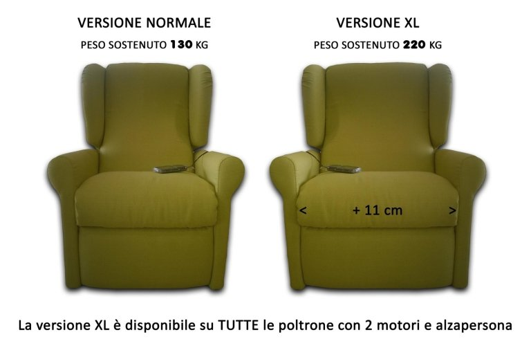 poltrone relax oltre 200kg