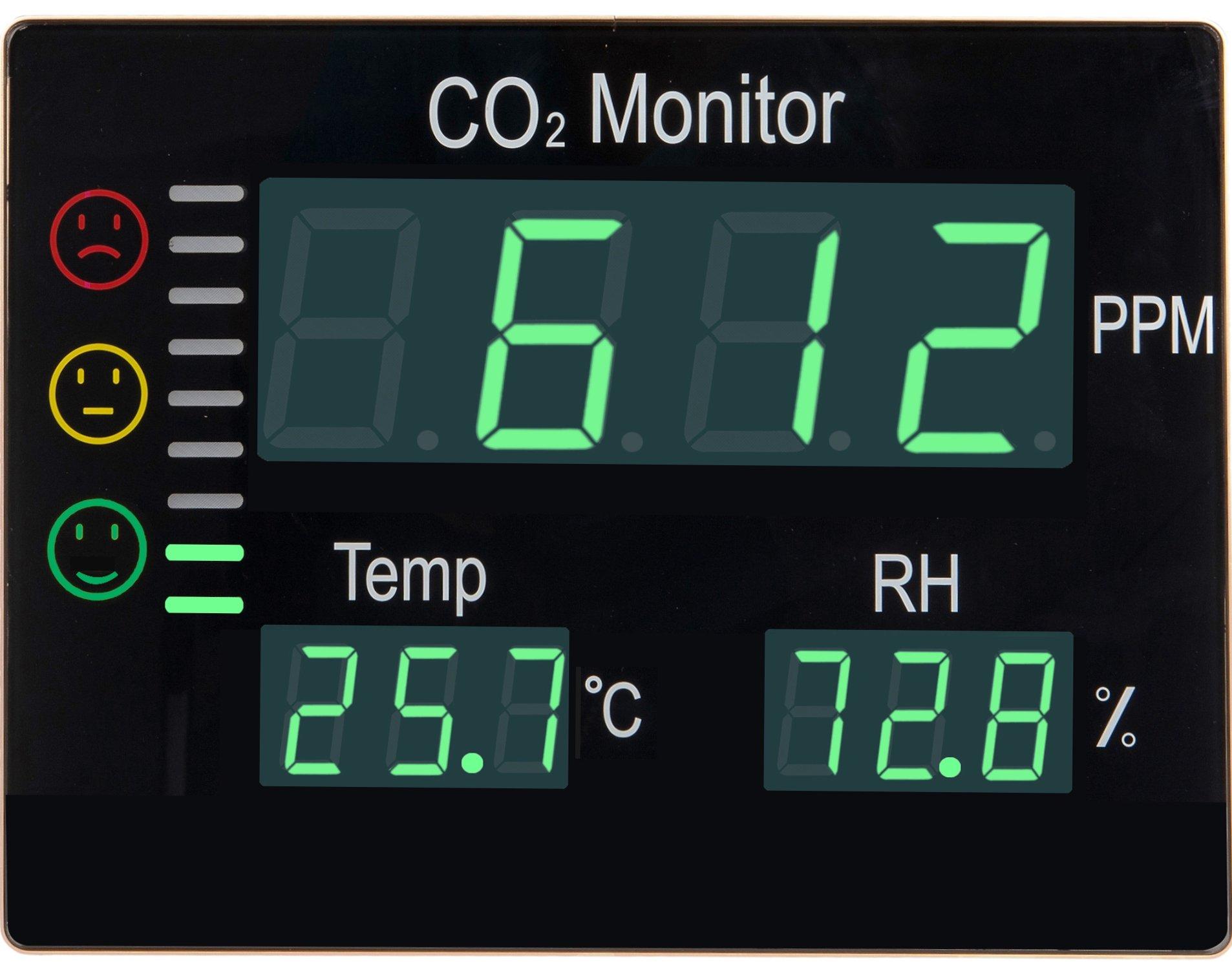 HT-2008 CO2 Carbon dioxide detector