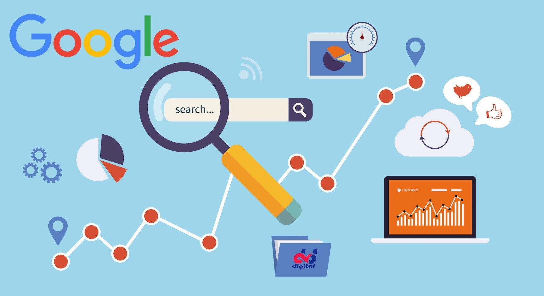 ygm solutions increase your  online rankings