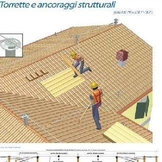 Antinfortunistica e linee di sicurezza per tetti