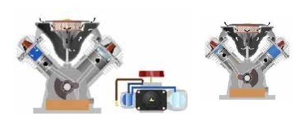 compressori a pistoni