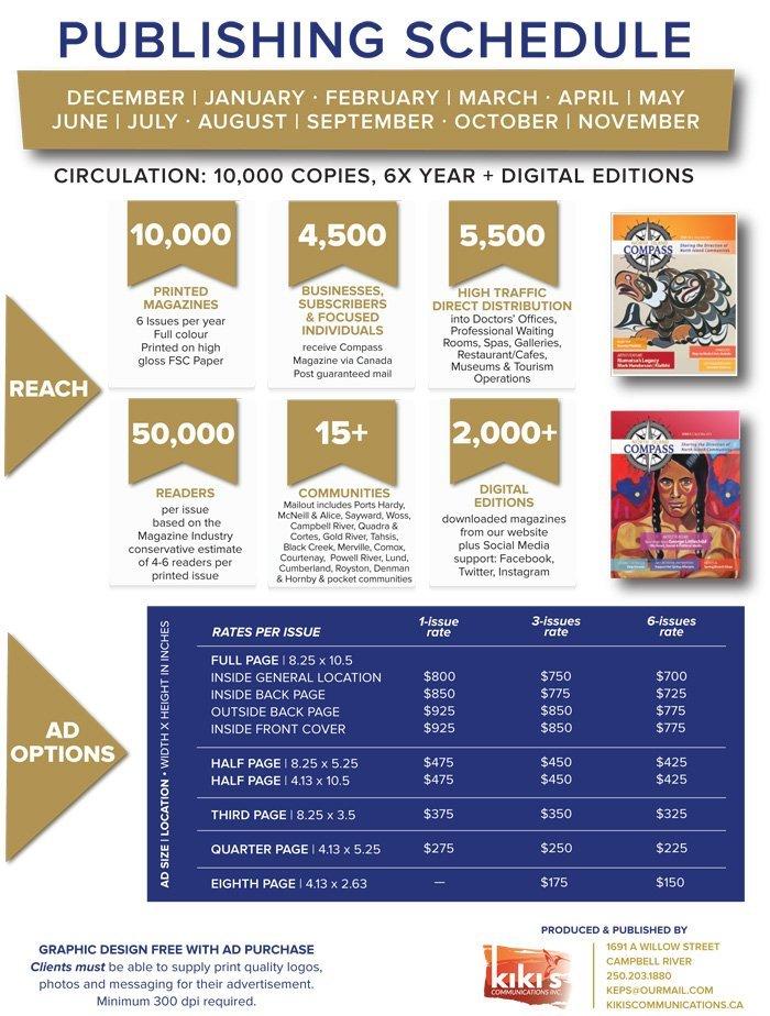 NIC Sales Sheet page 2