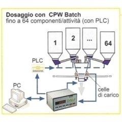 dosaggio cpw batch