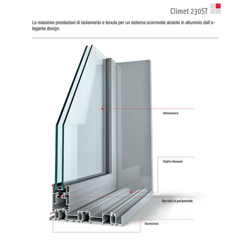 finestre in alluminio novara