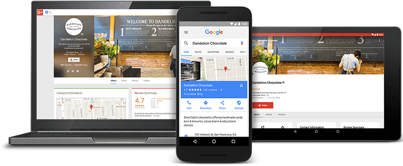 rangering-google-tips