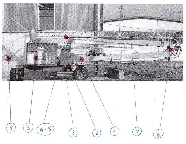 un progetto di un carrello e sotto una legenda raffigurante dei numeri e delle frecce collegate alle parti del carrello