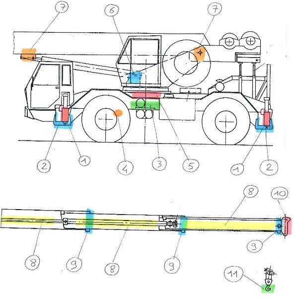 disegno di un progetto di un camion