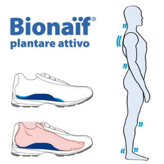 plantare attivo della Bionaif