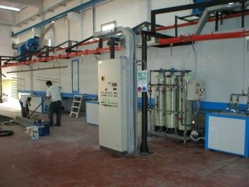 Sale of painting machines