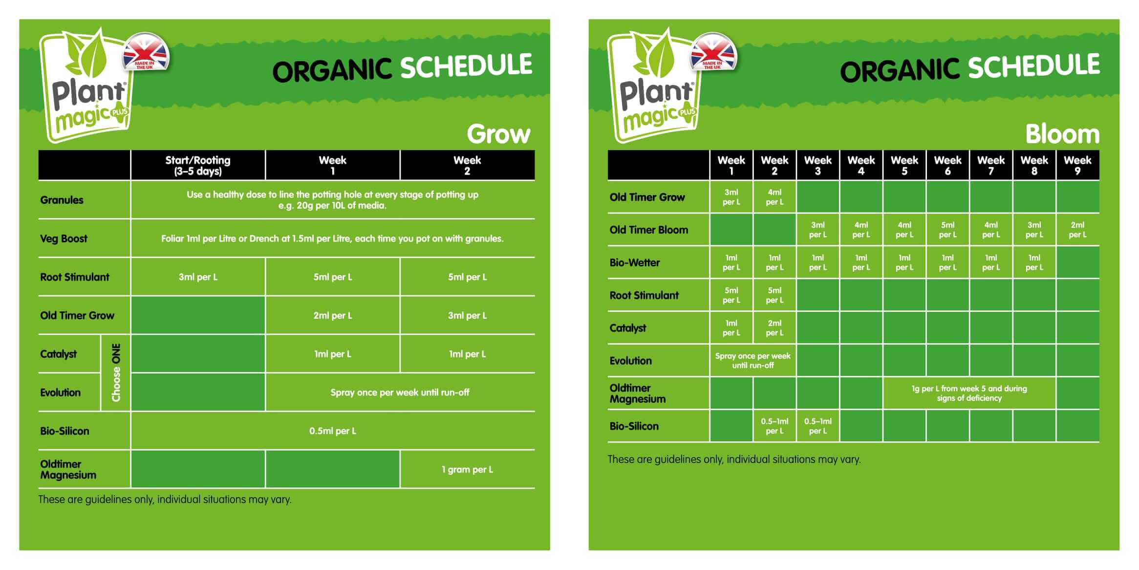 House And Garden Feeding Schedule. Hereus A Nutrient Feeding Chart ...