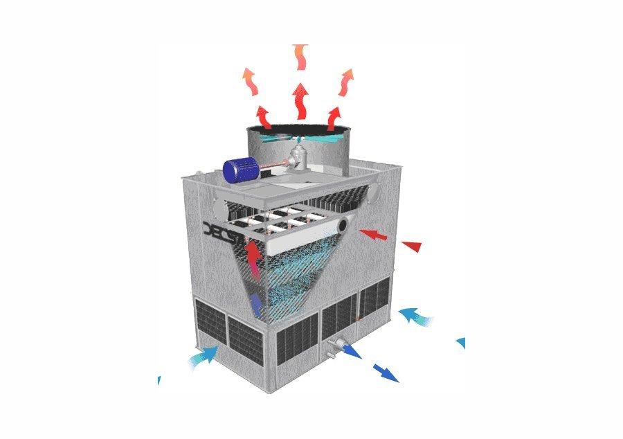 Torre di Raffreddamento a circuito aperto metallica TMA