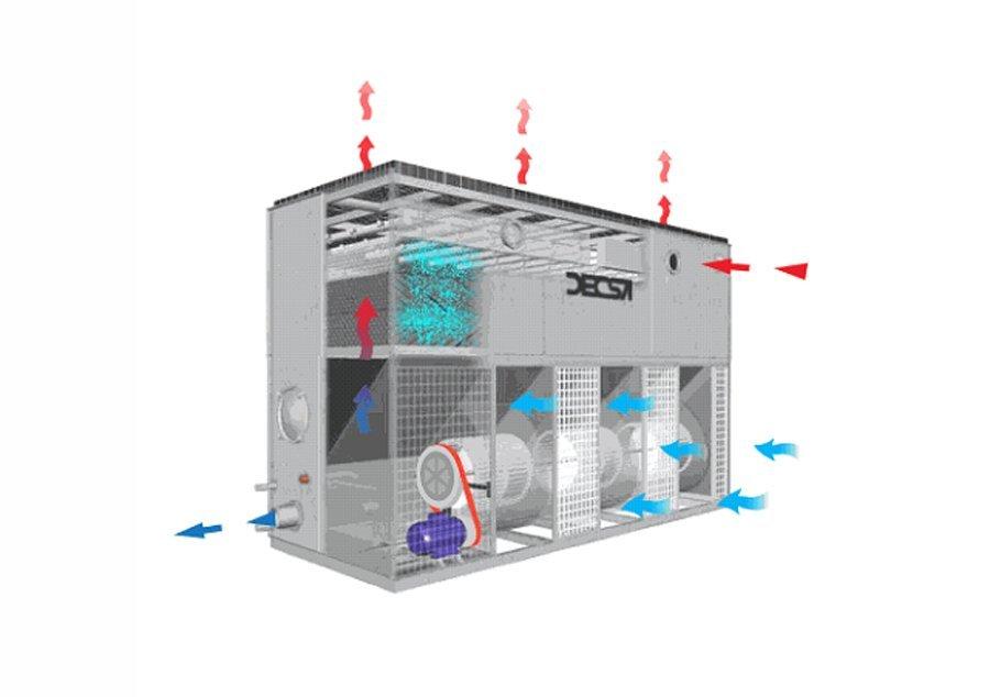 La torre da raffreddamento concepita per il raffreddamento dell'acqua in ambiti civili ed industriali. TMR