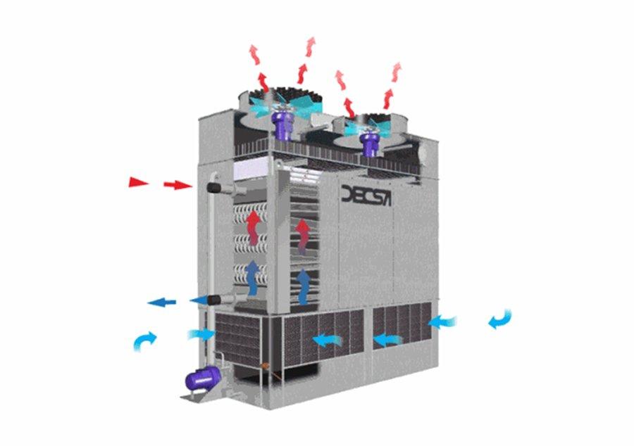 Raffreddatore evaporativo a circuito chiuso metallico