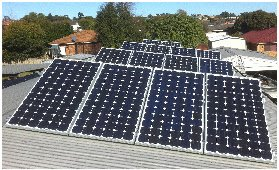 hills energy solutions solar power in house