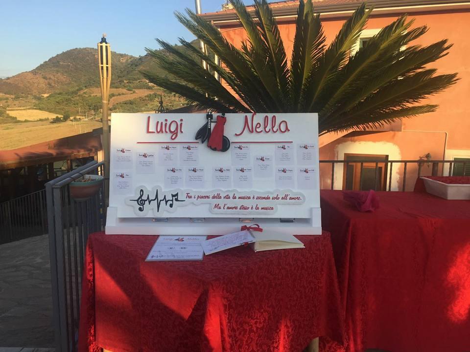 cartello su tavolo con scritto Luigi-Nella