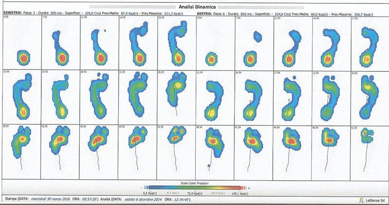 schermo di un computer con impronte dei piedi
