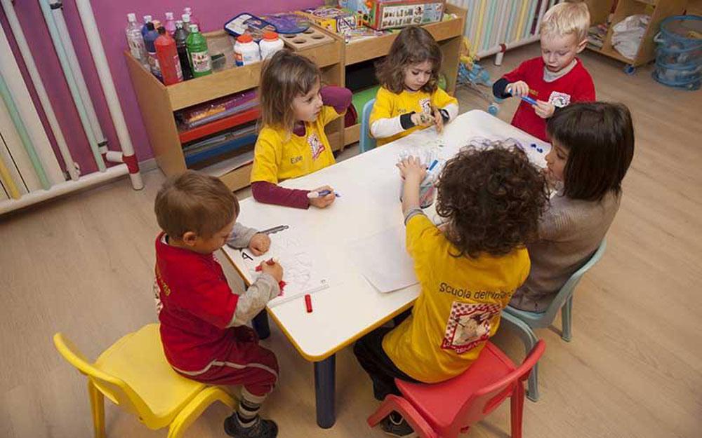 Gruppo dei bambini al nido di nina a Torino