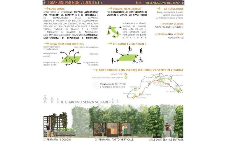 Proprietà giardini terapeutici